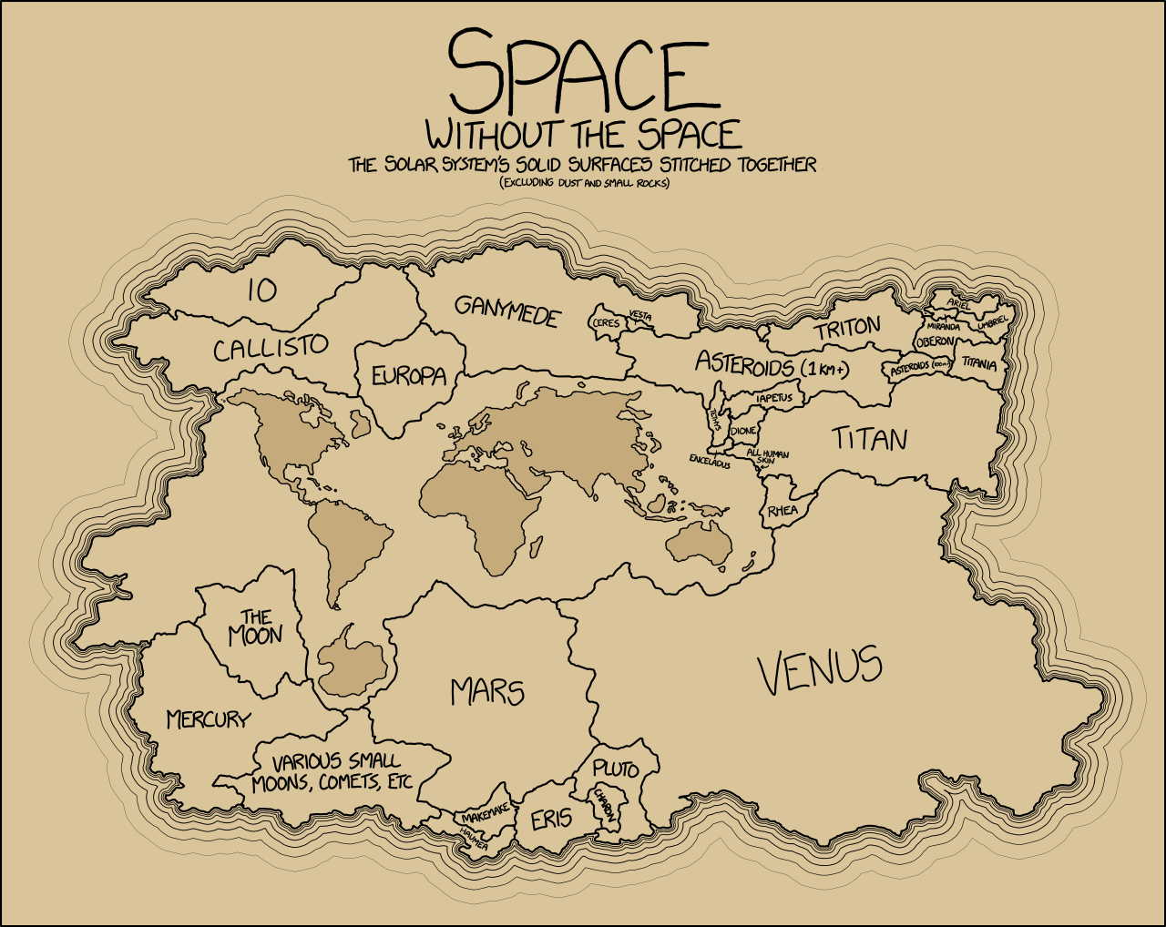 Space without the space: the Solar system's solid surfaces stitched together