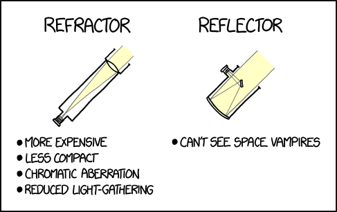 XKCD Webcomic: Telescopes: Refractor vs Reflector