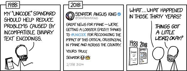 [xkcd on the history of Unicode]