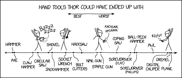Thor Tools