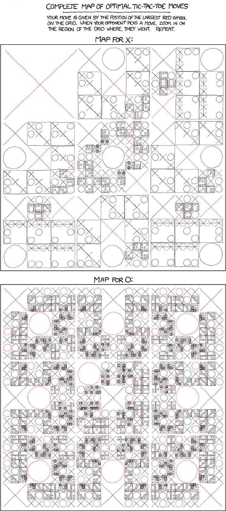 Xkcd shirt design - Tic Tac Toe