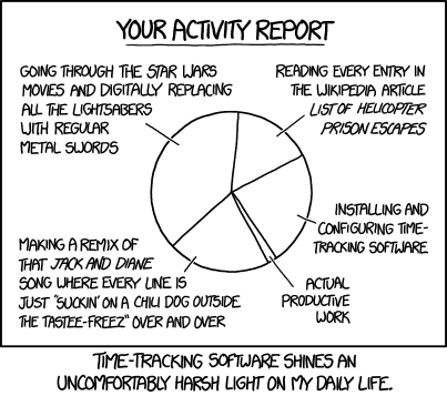 Time-Tracking Software