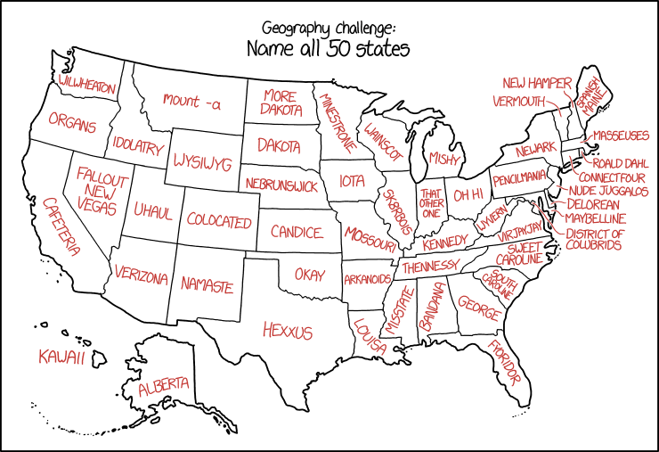 US State Names