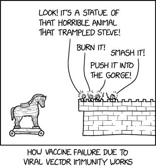 viral_vector_immunity.png