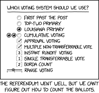 Voting Referendum