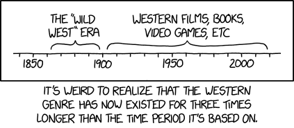 Sitting here idly trying to figure out how the population of the Old West in the late 1800s compares to the number of Red Dead Redemption 2 players.