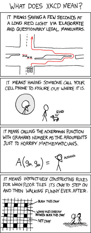 xkcd comic: what does the name mean? 207