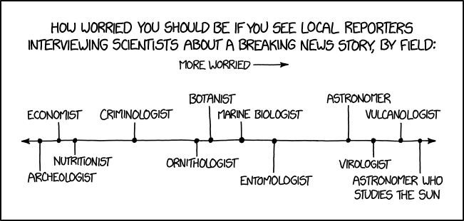 Worrying Scientist Interviews
